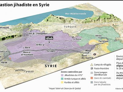 Idleb, ultime bastion jihadiste en Syrie - Sophie RAMIS [AFP]
