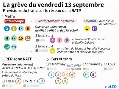 La grève à la RATP du vendredi 13 septembre    Laurence SAUBADU [AFP]