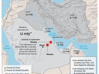 Attaque contre des installations pétrolières saoudiennes    John SAEKI [AFP]
