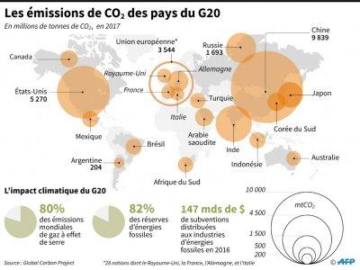 Les émissions de CO2 des pays du G20    Gillian HANDYSIDE [AFP]
