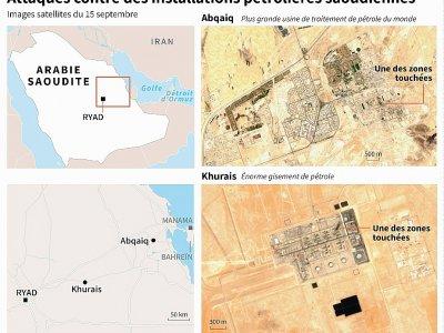 Images satellites prises le 15 septembre montrant certaines zones touchées par les attaques contre des installations pétrolières saoudiennes samedi 14 septembre    Gal ROMA [AFP]