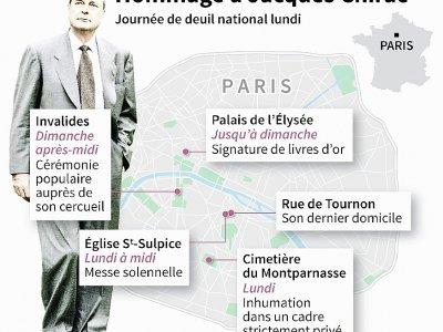 Carte de Paris et localisation des différents sites des hommage, cérémonie, messe et inhumation de l'ancien président de la République Jacques Chirac    Vincent LEFAI [AFP]