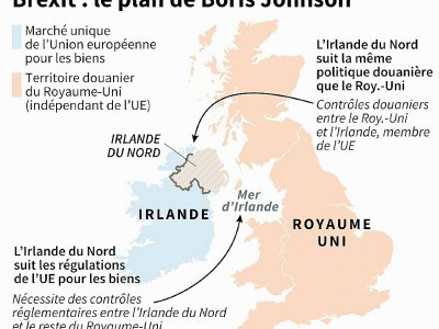 Brexit : le plan de Boris Johnson