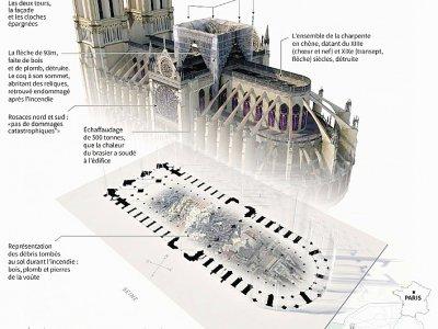 Notre-Dame de Paris : les dégâts de l'incendie    Sabrina BLANCHARD [AFP]