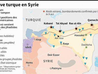 Offensive turque en Syrie - [AFP]