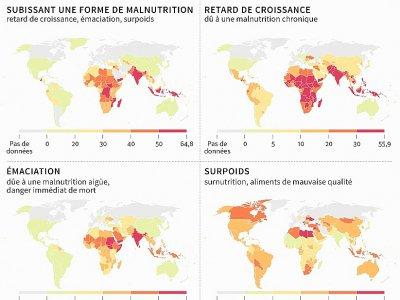 La malnutrition des enfants dans le monde - Simon MALFATTO [AFP]