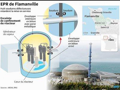 EPR de Flamanville    Laurence SAUBADU [AFP/Archives]