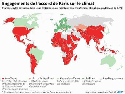 Engagements de l'accord de Paris sur le climat