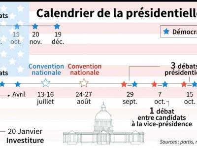 Calendrier de l'élection présidentielle américaine - [AFP]