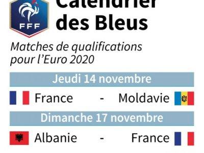 Calendrier des Bleus     [AFP]
