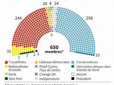 Le Parlement britannique     [AFP]