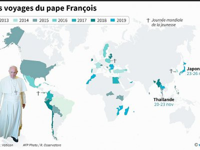 Les voyages du pape François    Laurence SAUBADU, Jonathan STOREY [AFP]