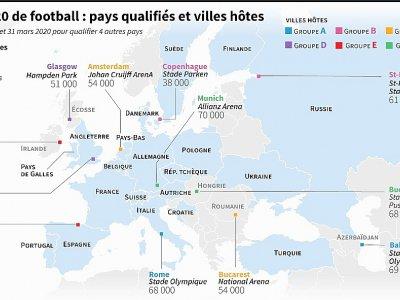 Euro 2020 de football : pays qualifiés et villes hôtes    Sophie RAMIS [AFP]