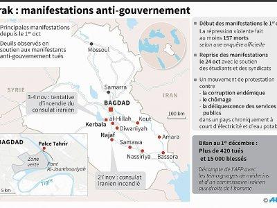 Carte, données et localisation des manifestations anti-gouvernement en Irak depuis le 1er octobre    Gal ROMA [AFP]