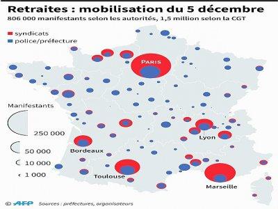 Retraites : mobilisation du 5 décembre - [AFP]