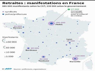 Retraites : manifestions en France     [AFP]