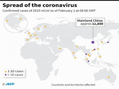 Spread of the new coronavirus