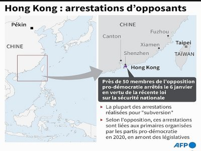 Hong Kong : arrestations d'opposants