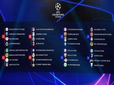 Le tableau de la phase de poules de la Ligue des Champions, après le tirage au sort, effectué le 26 août 2021 à Istanbul    OZAN KOSE [AFP]