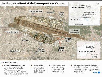 Le double attentat de l'aéroport de Kaboul - [AFP]