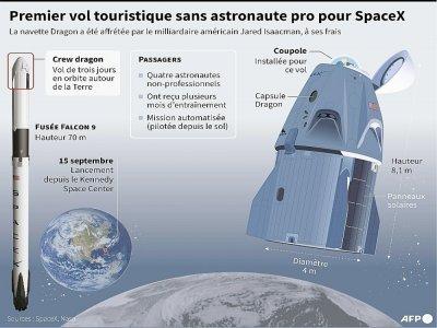 Premier vol touristique sans astronaute professionnel pour SpaceX - Simon MALFATTO [AFP]